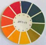 test půdního pH