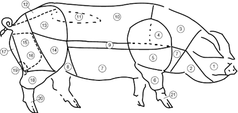 veprove maso