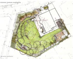 navrh zahrady rodinneho domu