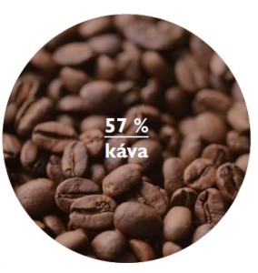 fair trade kavova zrna