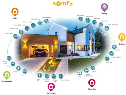 1_Somfy domeček automatizace CZ